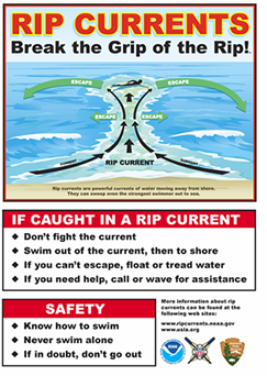 Be careful of Rip Currents
